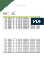 Tabel GTL