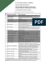 Lista Standardelor Romana Din Domeniul Constructiilor Valabila La 01-06-2012