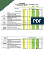 Bibliografie Reglementari Tehnice Examene Ds 2011