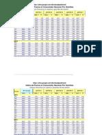 Inflación por Quintiles Ingreso 2012-2014