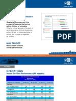 MOL KPI Vessel on-Time All 2-21-2013