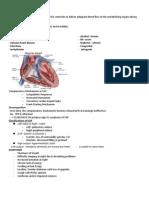 Congestive Heart Failure Report