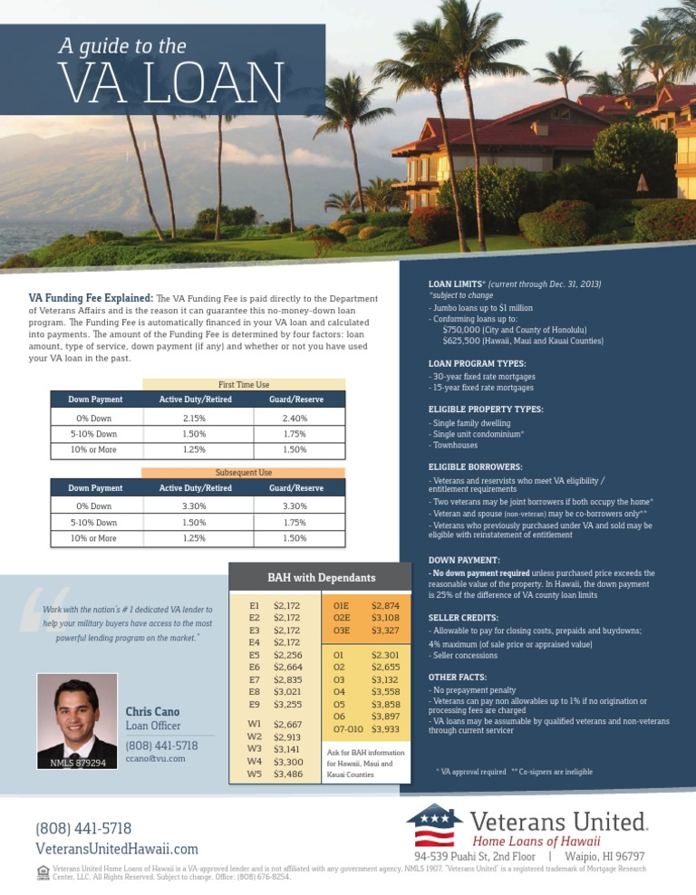 Veterans United Home Loans Of Hawaii Financial Services