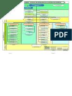 Estructura Org Gads 008-Dgsg