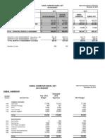 shk 2013 budget