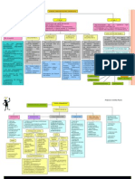 Material Lenguaje Prof. Carolina Pizarro_PDV