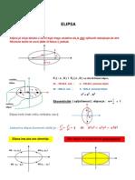 ELIPSA lekcija i zadaci.docx