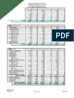 DISTRIBUTIVO 2013 Elecciones Presidenciales