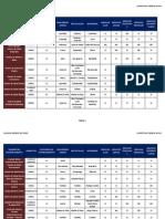 Encuesta servicios básicos puestos SERUMS 2013