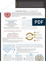 Leadership Academy _ AnthonyRobbins
