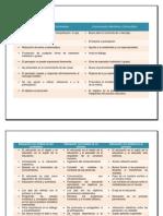 Taller de Comunicación Educativa. Elisa, 2.docx