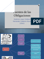 Fuentes de Las Obligaciones (1)