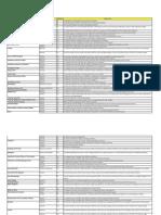 Six Sigma Tools Matrix in Stages.xlsx