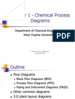 Chapter 1 - Process Diagrams.ppt