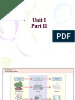 13099838 Management Information System Unit1 Part2