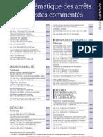 RLDC103 PDF Ecran 5