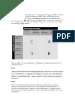 Stakeholder Priority Matrix