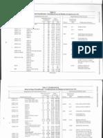 AWS D1.1 Codigo de Soldadura Estructural-Acero Materiales Precalificados.