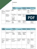 Matriz Didactica en El Uso de Recursos Informaticos