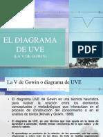 El Diagrama de Uve 20073131