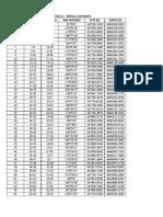 Datos Tecnicos(1)