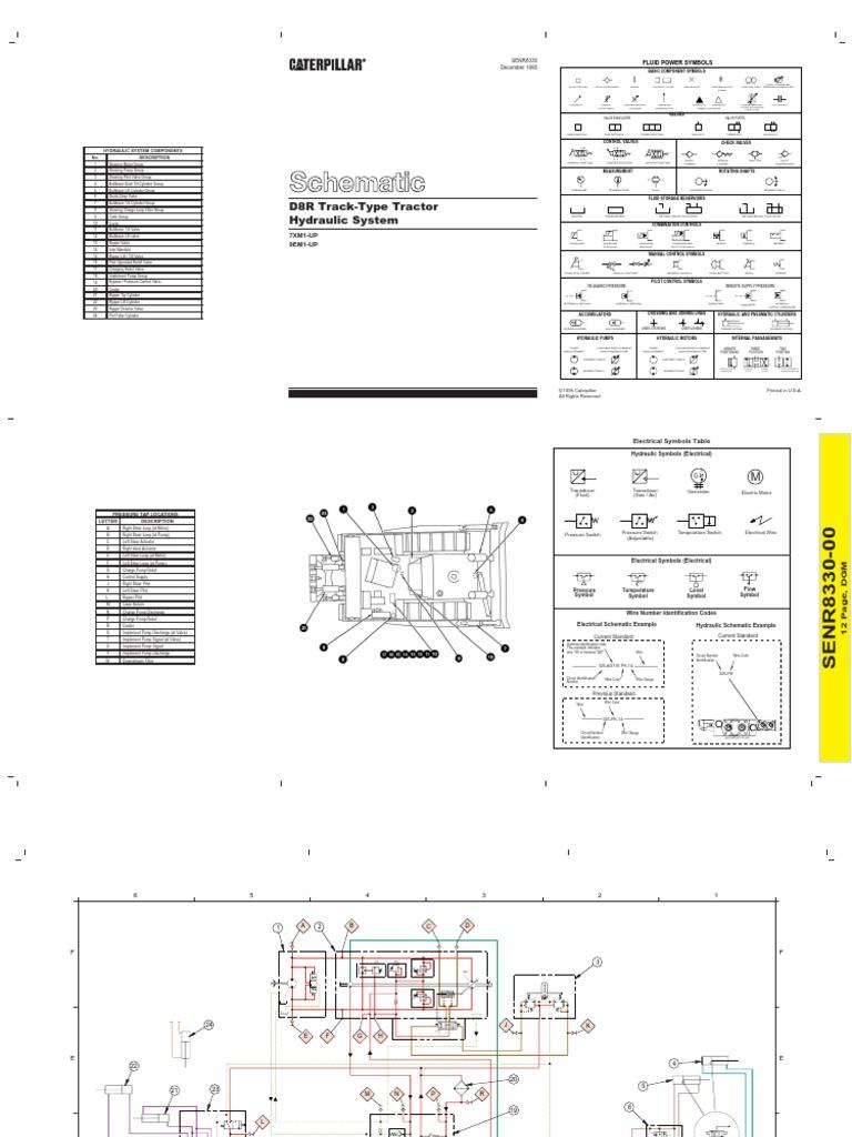 d8r Hydraulic System | Valve (446 views) on