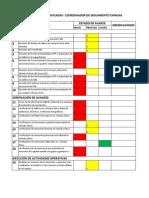 Plan de Actividades - Coordinador de Seguimiento y Monitoreo