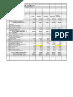 Balance Sheet Analysis_1