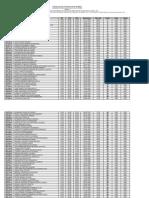 Geral_Publicação_Resultado_Obj_Classif_2607