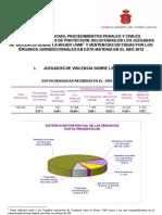 Datos JVM 2012