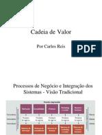 Md Carlos Cadeia Valor