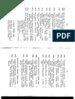 Victoria College Register 1930-1956 Part 4/4