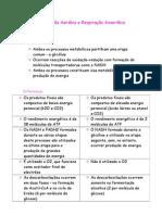 Biogeo Ano1 Biologia Respiracao Aerobia e Anaerobia Celinemateus