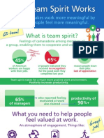 Why Team Spirit Works [INFOGRAPHIC]
