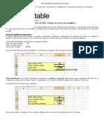 TIP Excel Nº 002_ Gráfico del Punto de equilibrio