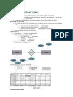 Manual de Inicio de Oracle