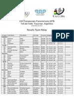 Ccmp - Resultados Panamericano 2013 Team Relay
