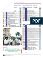 Parameters of Excellence India's Top 10 Boarding Schools-pgs(1).pdf