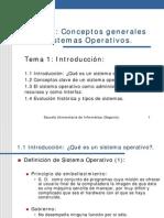 Tema 1 Introduccion. Sistema Operativo