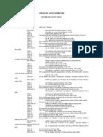 Decreto Ley 23214 Código de Justicia Militar