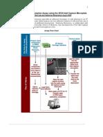 shirihai lab islet respirometry protocol