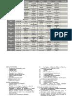 Plano de Estudo MPU