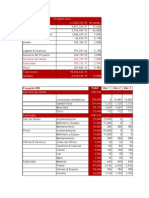 Analisis Economico Financiero Vivienda Urbana