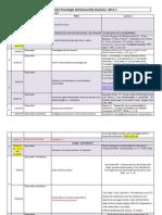 Programación_psicosología  grupo 02 2013 (1)