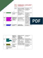 Cronograma - Criterios de evaluación UBV