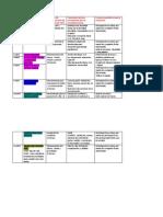 Cronograma - Criterios de evaluación UBV.docx