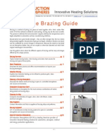 Plugin GHIA Brazing Guide