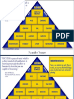 John Wooden - Pyramid of Success