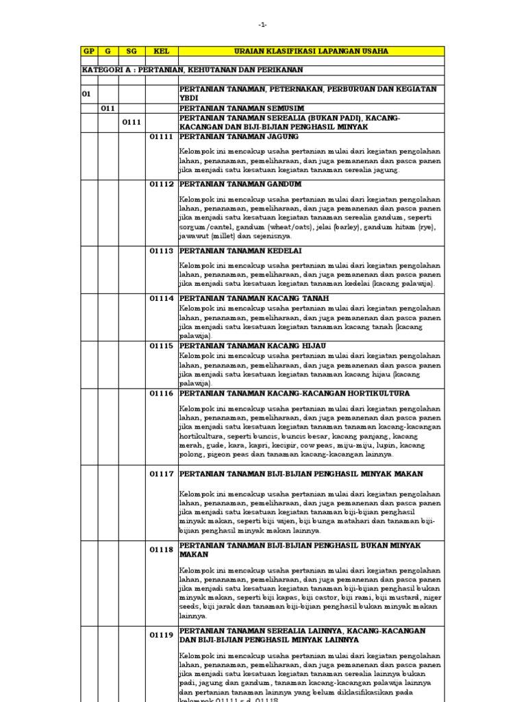 Lampiran KEP 223 PJ 2012 Tentang KLU