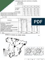 sector servicios en España material